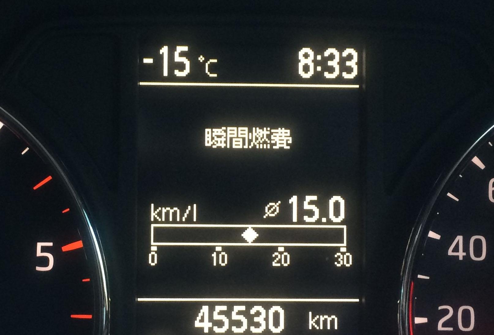 車内の温度計